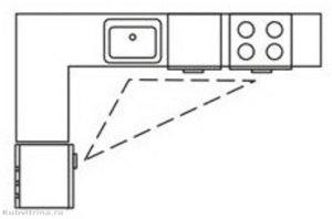 схема угловой кухни. вид сверху.